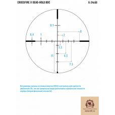 Оптический прицел Vortex Crossfire II AO 6-24x50 AO без подсветки